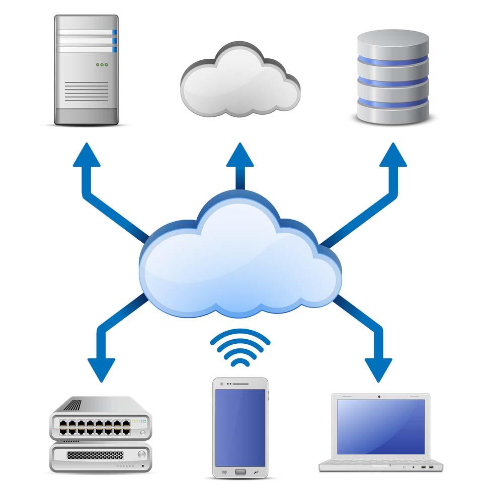 Cloud WLAN  - schemat zarządzenia siecią w chmurze