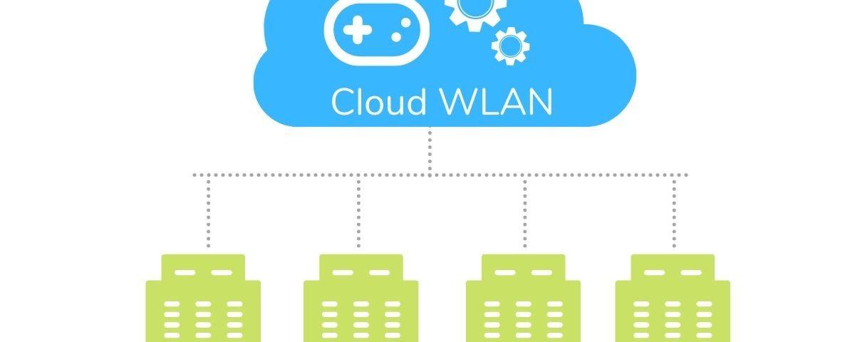 Cloud WLAN - kontroler w chmurze schemat